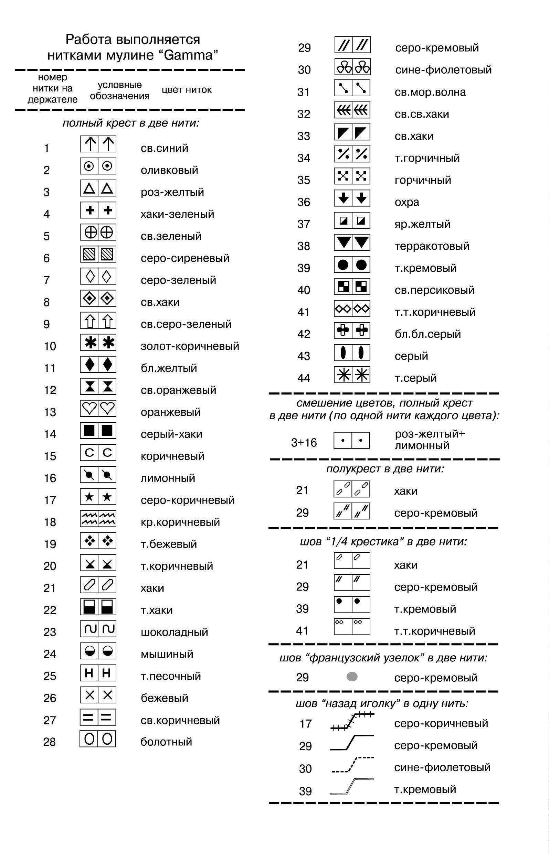 Обозначение знаков при вышивке